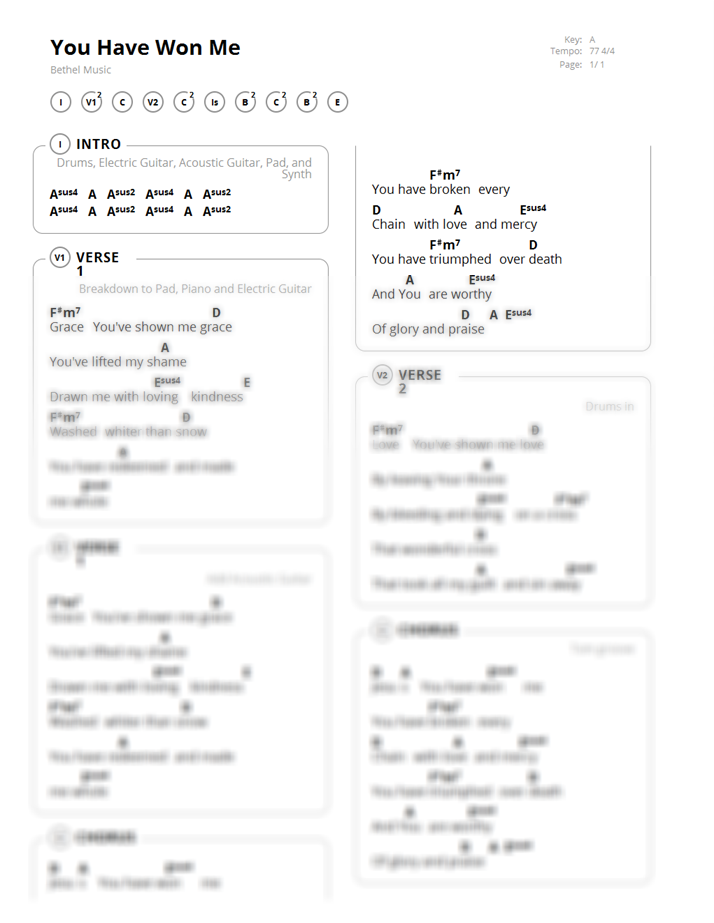 Redeemed Guitar Chords Choice Image - guitar chords finger placement